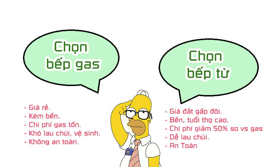 lựa chọn bếp gas hay bếp từ công nghiệp